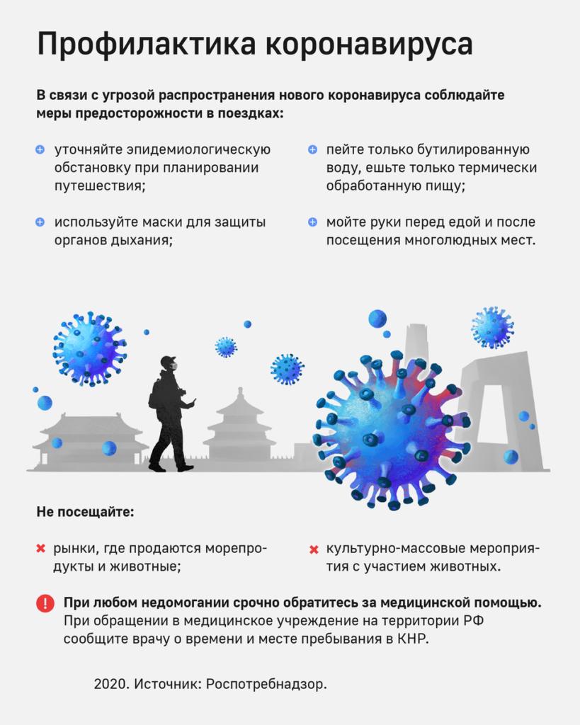 возбудитель коронавируса